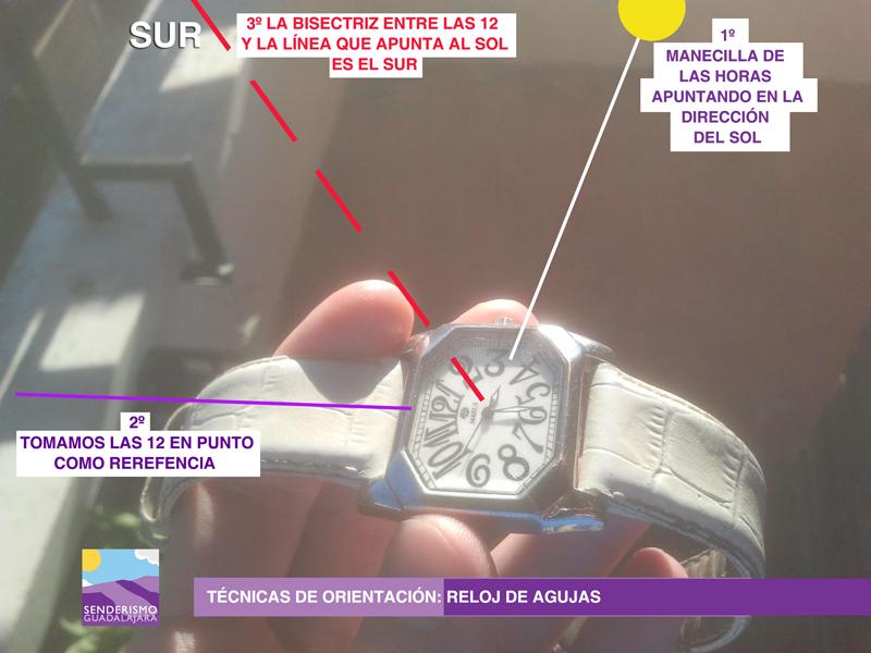 tecnicas_orientacion_reloj_agujas